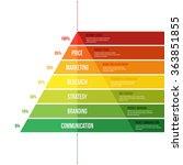 layered pyramid chart diagram... | Shutterstock .eps vector #363851855