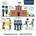 police station infogrphics... | Shutterstock .eps vector #365123912