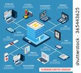 telemedicine isometric... | Shutterstock .eps vector #365443625
