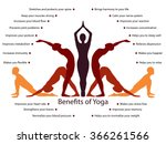 Yoga Infographics  Mental And...
