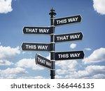 Crossroad Signpost Saying This...