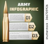 army infographic. graphic... | Shutterstock .eps vector #366705926