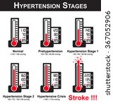 hypertension stages  ... | Shutterstock .eps vector #367052906
