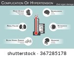 complication of hypertension... | Shutterstock .eps vector #367285178