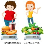 woman eating healthy and... | Shutterstock .eps vector #367536746