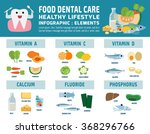 food dental care.infographic... | Shutterstock .eps vector #368296766