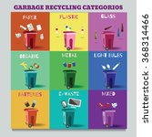illustration of garbage recycle ... | Shutterstock .eps vector #368314466