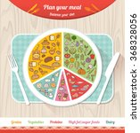 Plan Your Meal Infographic Wit...
