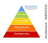 maslow's pyramid of needs | Shutterstock .eps vector #368425232