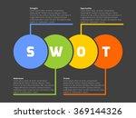 swot business infographic | Shutterstock .eps vector #369144326