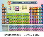 periodic table of elements ... | Shutterstock .eps vector #369171182