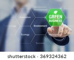 Presentation of green business concept for sustainable development with businessman in background
