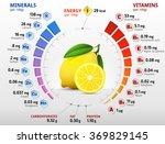vitamins and minerals of lemon... | Shutterstock .eps vector #369829145