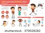 zika virus and dengue virus...   Shutterstock .eps vector #370028282