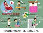 the recovery to after donating... | Shutterstock .eps vector #370387376