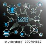 cloud computing concept  cloud... | Shutterstock .eps vector #370904882