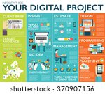 big infographics in flat style. ... | Shutterstock .eps vector #370907156