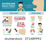 halitosis   health care concept.... | Shutterstock .eps vector #371489992