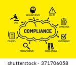 compliance. chart with keywords ... | Shutterstock .eps vector #371706058