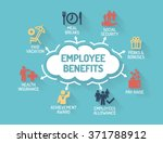employee benefits   chart with... | Shutterstock .eps vector #371788912