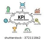 kpi key performance indicator....   Shutterstock .eps vector #372111862