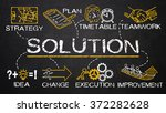 solution concept on blackboard... | Shutterstock . vector #372282628