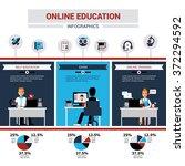 online education infographics... | Shutterstock .eps vector #372294592