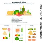 ketogenic diet vector flat... | Shutterstock .eps vector #373914502