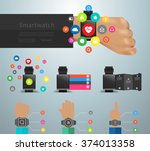 smartwatch social media...