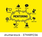 mentoring. chart with keywords... | Shutterstock .eps vector #374489236
