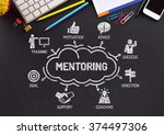 mentoring. chart with keywords... | Shutterstock . vector #374497306