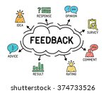 feedback. chart with keywords... | Shutterstock .eps vector #374733526