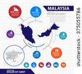 malaysia map infographic