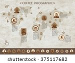 Coffee Infographic For Your...