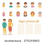 stages of human life. different ... | Shutterstock .eps vector #375195892