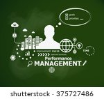 performance management concept... | Shutterstock .eps vector #375727486
