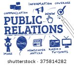 public relations. chart with... | Shutterstock .eps vector #375814282