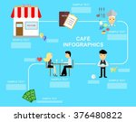 the illustration   infographics ... | Shutterstock .eps vector #376480822