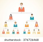 organizational chart corporate... | Shutterstock .eps vector #376726468