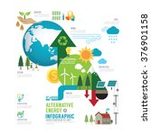 infographic eco energy of the... | Shutterstock .eps vector #376901158