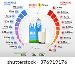 vitamins and minerals of cow... | Shutterstock .eps vector #376919176