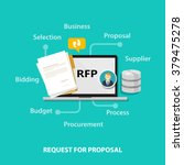 rfp request for proposal icon... | Shutterstock .eps vector #379475278