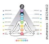 chakra system  asana padmasana  ... | Shutterstock .eps vector #381214612