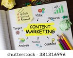 Small photo of Handwriting of Content Marketing word in notebook on the wood table