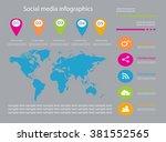 social media infographic... | Shutterstock .eps vector #381552565
