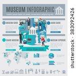 museum infographics set | Shutterstock . vector #383092426