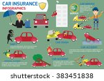car insurance infographics... | Shutterstock .eps vector #383451838