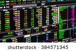 Bid Price In Online Stock...