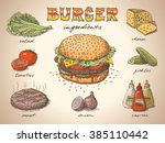 burger with ingredients free...