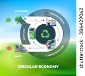 vector illustration of circular ... | Shutterstock .eps vector #386429062